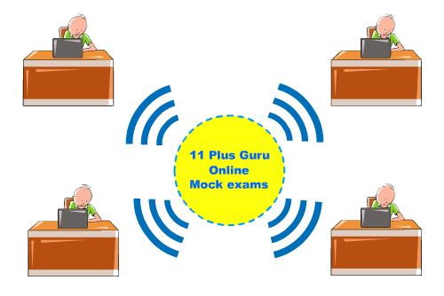 11 plus online mock exams